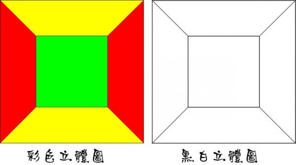 立体正方形(第一版本)