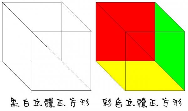 立体正方形(第二版本)