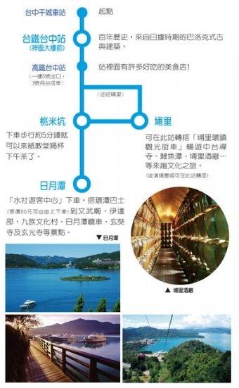 日月潭公車交通資訊: 台灣好行- 日月潭公車時刻表下載